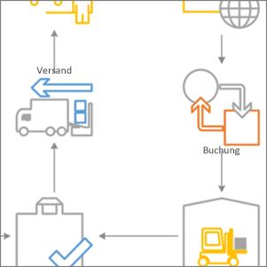 Miniaturansichten von Startdiagrammen in Visio 2016