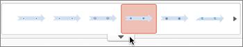 Eine Formatvorlage auf eine SmartArt-Zeitachse anwenden