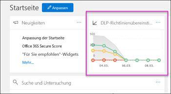 """Hervorgehobenes Widget """"DLP-Richtlinienübereinstimmungen"""" auf der Startseite des Security & Compliance Centers"""