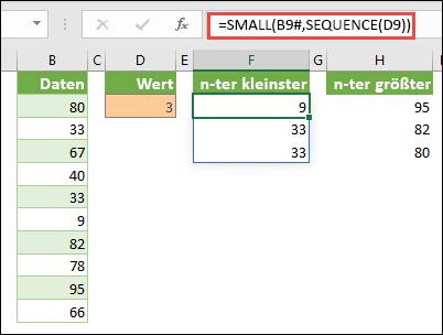 Excel-Matrixformel zum Auffinden des n-te kleinsten Werts: = klein (B9 #, Sequenz (D9))