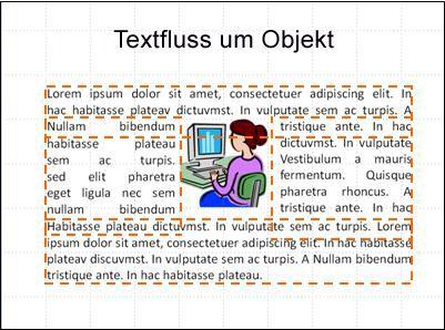Folie mit eingefügtem Objekt, sichtbaren Textfeldern und vollständigem Text