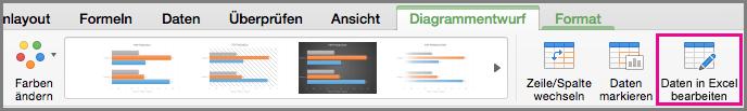 Office für Mac, Diagrammbearbeitung in Excel
