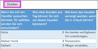 Seitenansicht der Fragen und Antworten der Umfrage