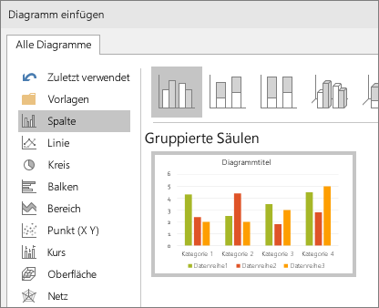 """Zeigt die Auswahl unter """"Säulendiagramme"""" in PowerPoint"""