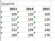 Die endgültige Tabelle und Werte