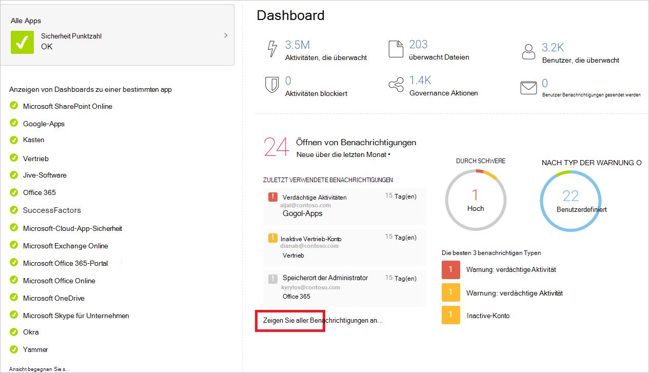 Cloud App Security-Dashboard