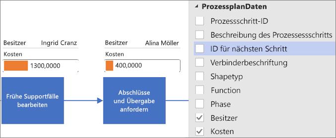 Anwenden von Datengrafiken auf das Diagramm mit der Visio-Datenschnellansicht