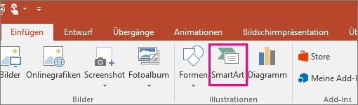 Abbildung der Schaltfläche 'SmartArt' auf der Registerkarte 'Einfügen'