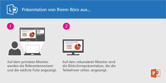 Vorführen einer PowerPoint-Bildschirmpräsentation mit Lync von Ihrem Büro aus
