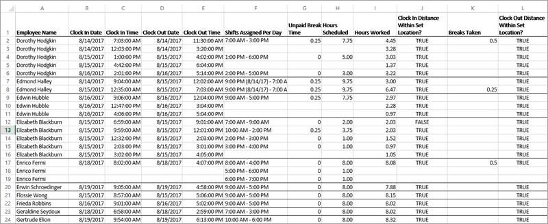 Ein Beispiel für eine Zeitstempel-Kalkulationstabelle.