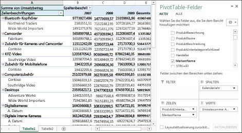 PivotTable mit Beispieldaten