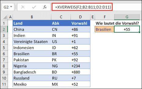 Beispiel für die Verwendung der XVERWEIS-Funktion, um den Namen und die Abteilung eines Mitarbeiters anhand der Mitarbeiter-ID zurückzugeben. Die Formel lautet: =XVERWEIS(B2;B5:B14;C5:C14).
