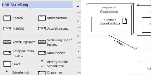 """Schablone """"UML-Verteilung"""", Beispiel-Shapes auf der Seite"""