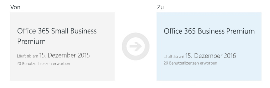 """Screenshot eines Teils der Seite """"Product Key einlösen"""""""