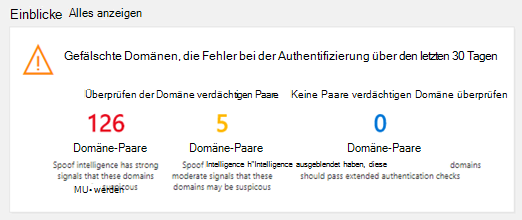 Screenshot von Spoofing Intelligence Einblick