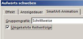 Teil der Registerkarte 'SmartArt-Animation' mit dem Kontrollkästchen 'Umgekehrte Reihenfolge'