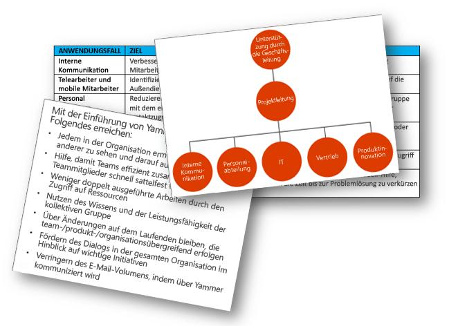 Eine visuelle Zusammenfassung der Schritte 2, 3 und 4