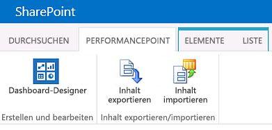 Das Menüband für die PerformancePoint-Seite 'Inhalt' auf einer BI Center-Website