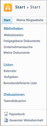 SharePoint 2010 – Schnellstartleiste