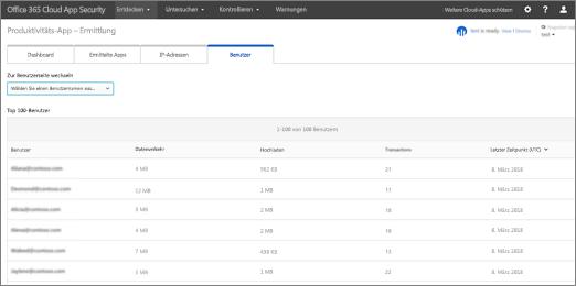 Cloud Discovery - Informationen für Benutzer
