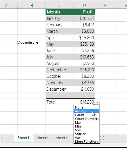 """Wählen Sie """"Mittelwert"""" aus, um die MITTELWERT-Funktion auf die Tabelle anzuwenden"""