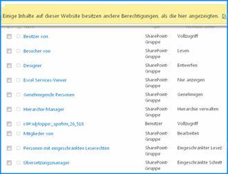 Screenshot einer Seite mit 'Websiteberechtigungen' auf SharePoint Online. Die Meldungsleiste am oberen Rand ist hervorgehoben, um zu zeigen, dass dort angezeigt wird, dass einige der Gruppen keine Berechtigungen von der übergeordneten Website erben.