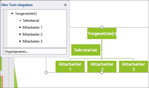 Abbildung eines Beispiels für ein SmartArt-Organigramm