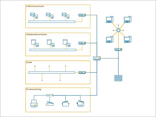 Ein Detailliertes Netzwerkdiagramm, das am besten für die Darstellung eines Unternehmensnetzwerks für ein mittelständisches Unternehmen verwendet wird.