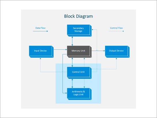 Block Diagramm