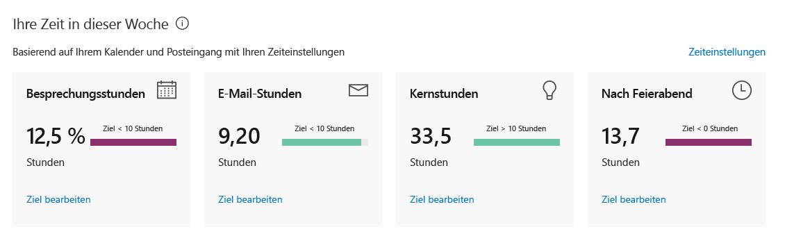 Das persönliche Dashboard von Delve Analytics zeigt wöchentliche Statistiken dazu, wie Sie Ihre Zeit verbringen.