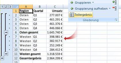 Der Befehl 'Teilergebnis' gruppiert Daten in einer Gliederung
