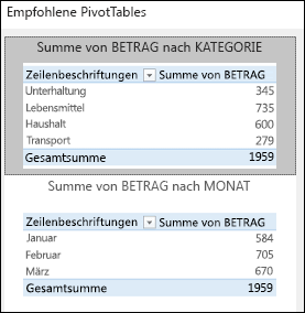 "Excel-Dialogfeld ""Empfohlene PivotTables"""