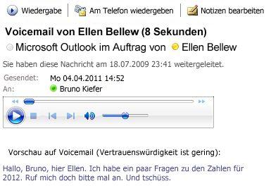 Voicemailnachricht mit schriftlicher Aufzeichnung