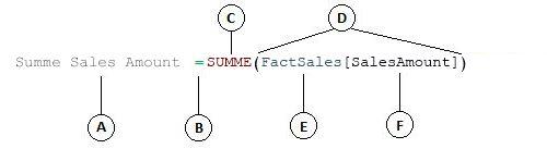 Formel für ein berechnetes Feld