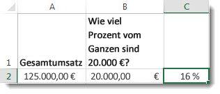 125.000€ in Zelle A2, 20.000€ in Zelle B2 und 16% in Zelle C2