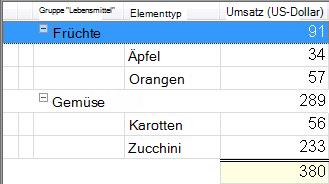 Eine Ansicht mit einer gruppierten Sortierung mit addierten Werten