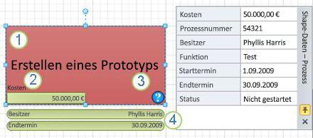 Prozess-Shape mit angewandter Datengrafik