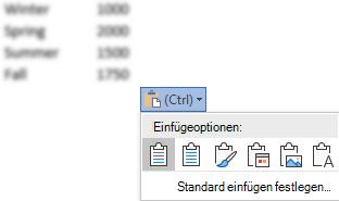 Die Schaltfläche Einfügeoptionen, neben einige Excel-Daten, erweitert, um die Optionen anzuzeigen.