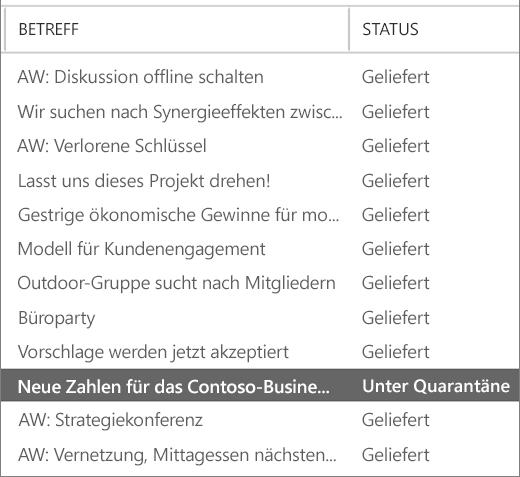 Screenshot mit einem Beispiel für die Ergebnisse der Nachrichtenablaufverfolgung