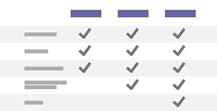 Unterschiede zwischen der kostenlosen Version und der Vollversion von Microsoft Teams