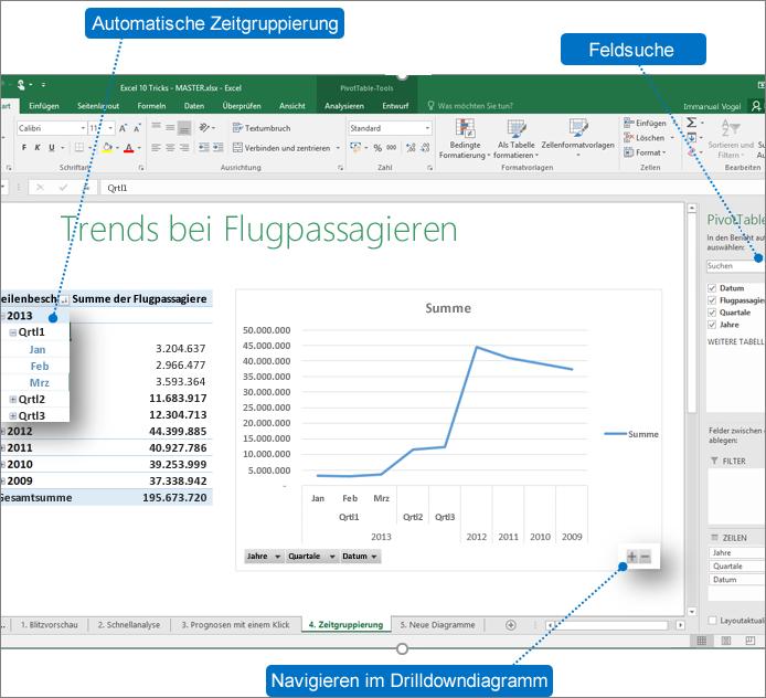 PivotTable mit Legenden für die neuen Features in Excel 2016