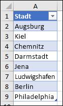 Excel-Tabelle als Quelle einer Datenüberprüfungsliste