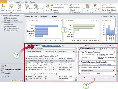 """Business Contact Manager-Arbeitsbereich """"Vertrieb"""" mit drei Beschriftungen. Eine befindet sich im Bereich """"Gadgets"""". Die Zweite befindet sich im Registerkartenbereich. Die Dritte befindet sich im Lesebereich."""