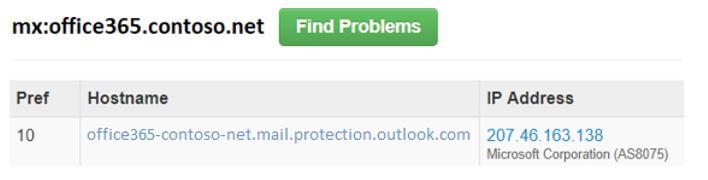 MX-Eintrag für verweist auf die Office 365, daher wahrscheinlich Empfänger schreiben