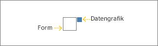 Das graue Feld ist die Form, das blaue Feld ist die Datengrafik.