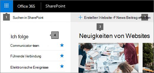 SharePoint Online-Hauptseite