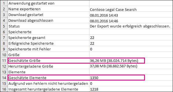 """Geschätzte Suchergebnisse sind im Bericht """"Exportzusammenfassung"""" enthalten."""