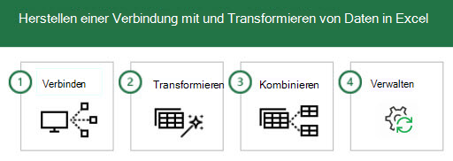 Herstellen einer Verbindung mit und Transformieren von Daten in Excel in 4 Schritten: 1-Connect, 2-Transform, 3-Combine und 4-Manage.