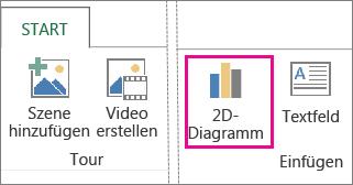 Schaltfläche '2D-Diagramm' auf der Power Map-Registerkarte 'Start'