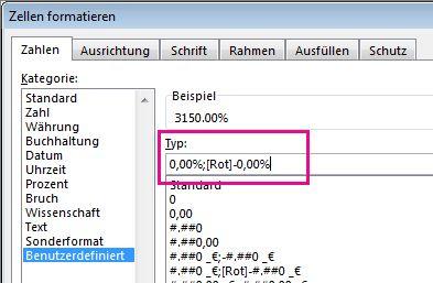Benutzerdefiniertes Format, mit dem negative Prozentzahlen in Rot angezeigt werden
